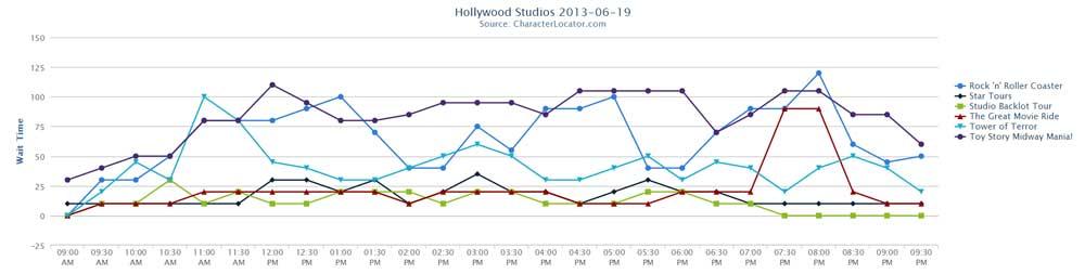 6-19-hollywood-studios