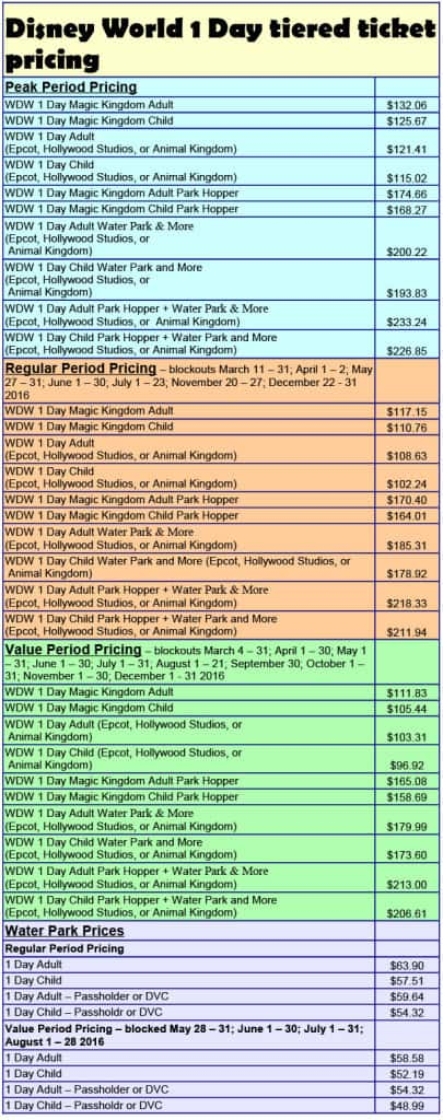 2016 Disney World ticket cost-1 Day tiered pricing
