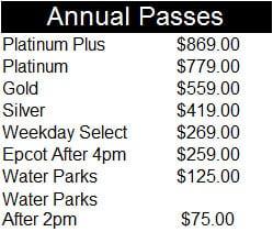 Walt Disney World Annual Pass Prices 2017
