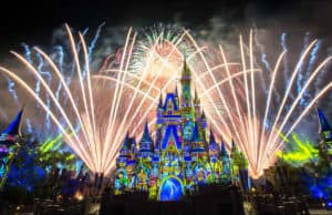 You have $1,000 to plan the perfect Disney vacation. What do you choose?