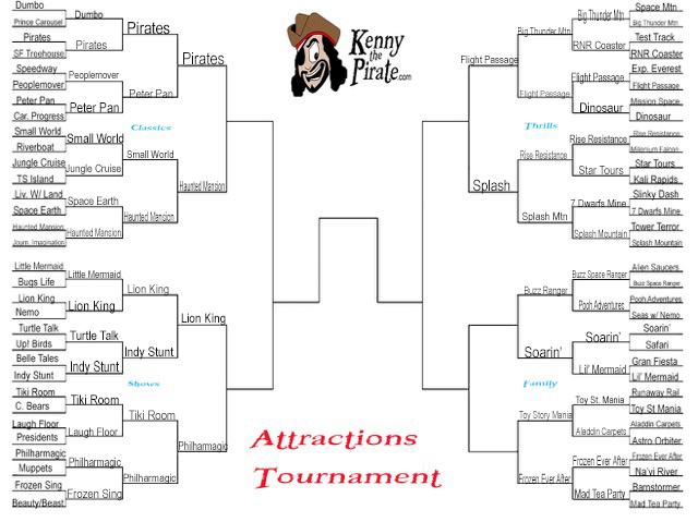 Disney World Attraction Tournament