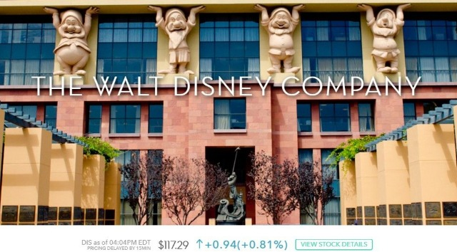 Disney Q3 Financial Call: Grim Losses in Parks, Resorts and Experiences