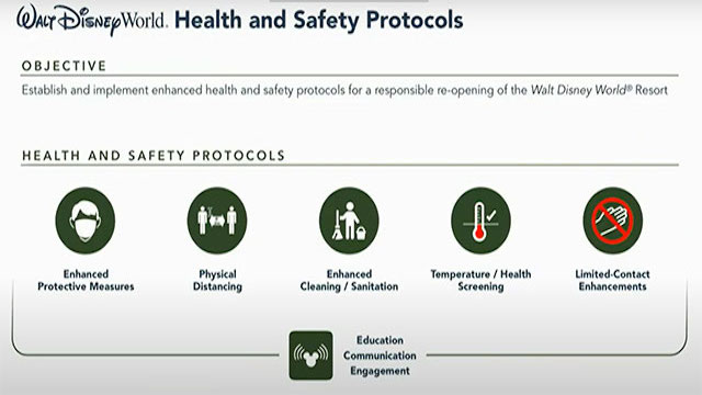 Breaking: A health and safety protocol in Disney World will be discontinued