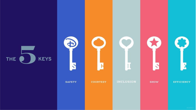7 easy changes Disney could make to be more inclusive for guests with disabilities
